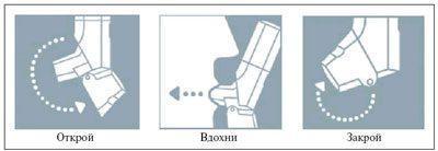 Применение ингалятора от астмы