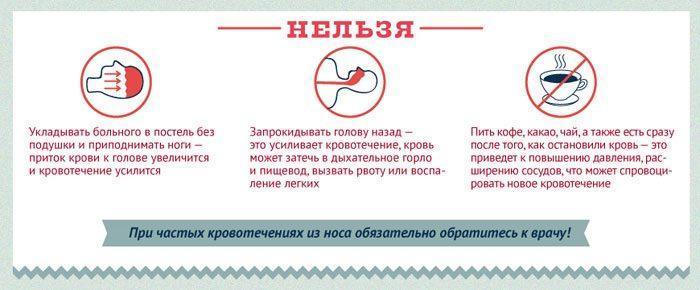 Запрещенные действия при носовом кровотечении