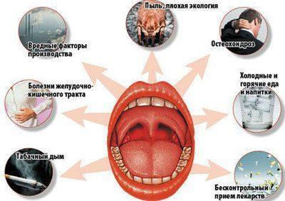 Причины заражения тонзиллитом