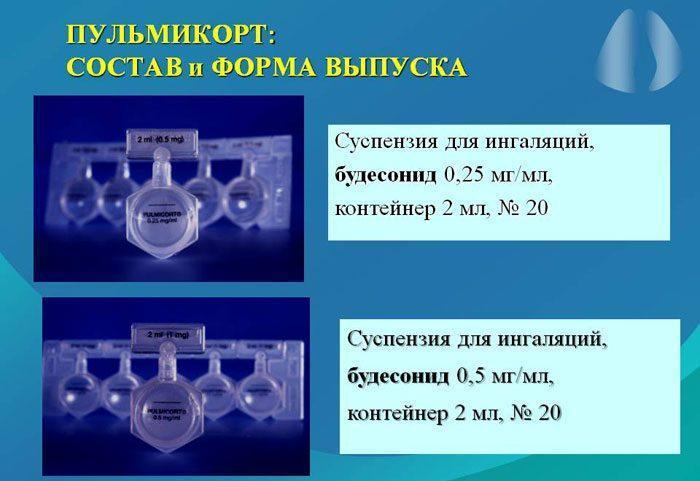 Форма выпуска препарата пульмикорт