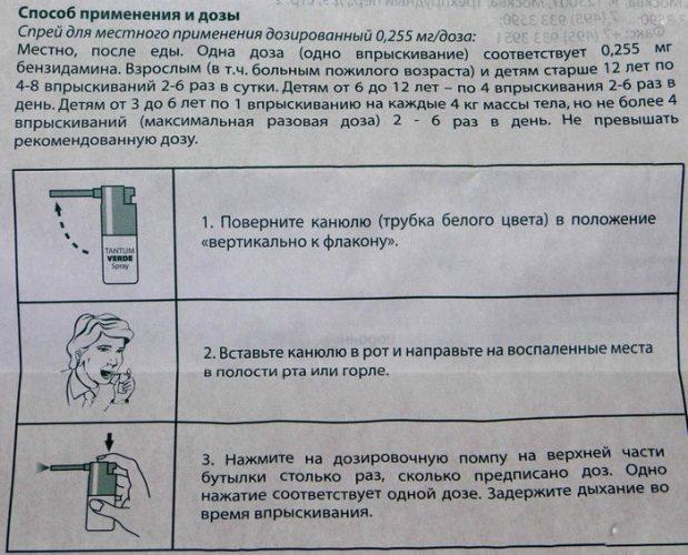 Инструкция к спрею тантум верде