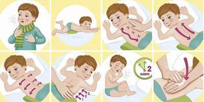 Массаж при кашле ребенку