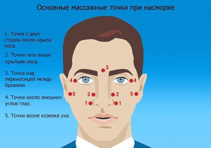 Массажные точки при заложенности носа