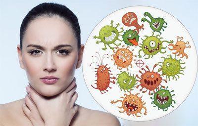 Бактериологическое происхождение боли в горле