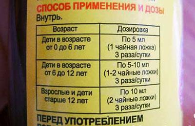 Дозировка сиропа аскорил