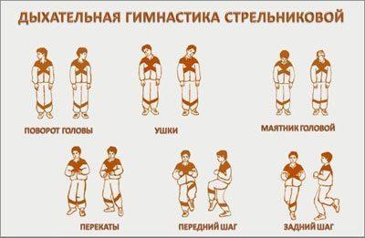 Упражнения гимнастики стрельниковой
