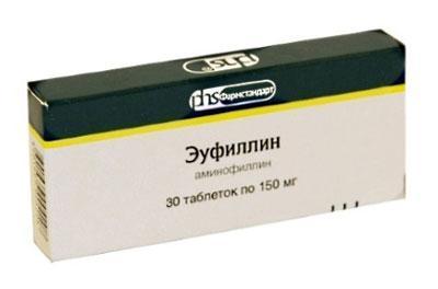 Препарат эуфиллин