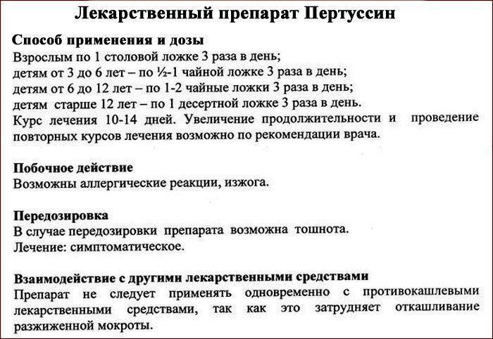 Инструкция к препарату Пертуссин