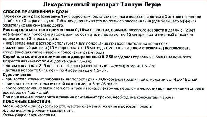 Инструкция к препарату Тантум Верде