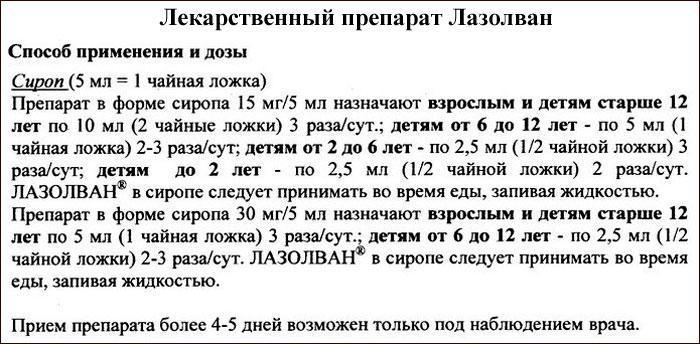 Инструкция к препарату Лазолван