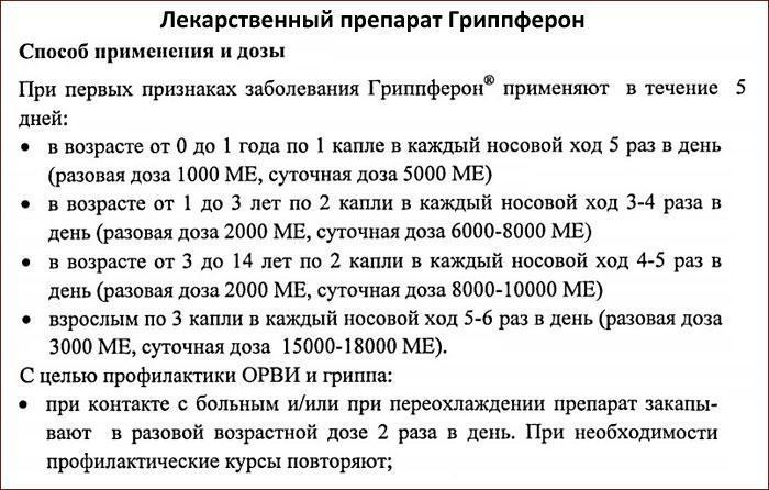 Инструкция к препарату Гриппферон