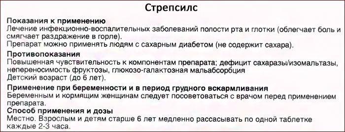 инструкция по применению препарата Стрепсилс