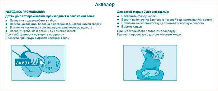 способ применения препарата Аквалор