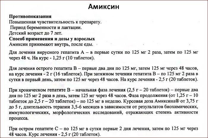 инструкция к препарату Амиксин