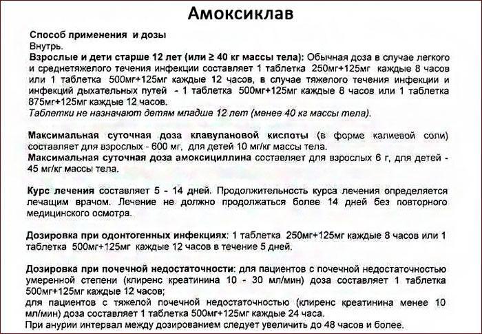 инструкция к препарату Амоксиклав