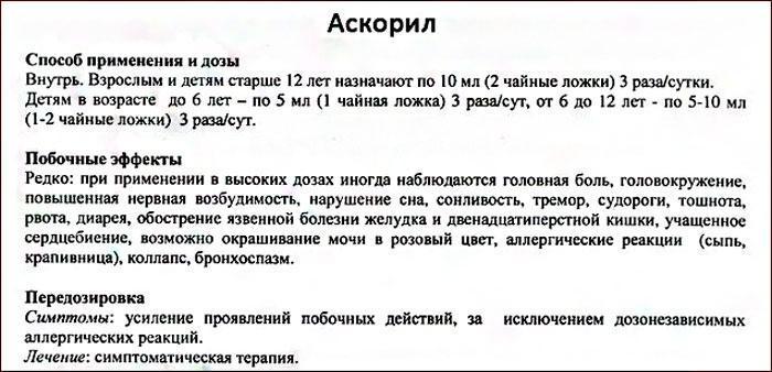 инструкция к препарату Аскорил