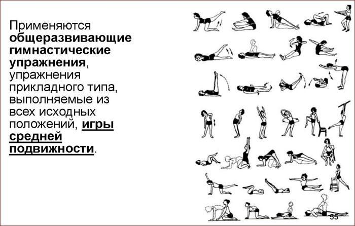 физические упражнения при пневмонии