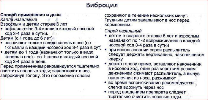 инструкция к препарату Виброцил