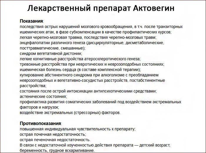 инструкция к препарату Актовегин