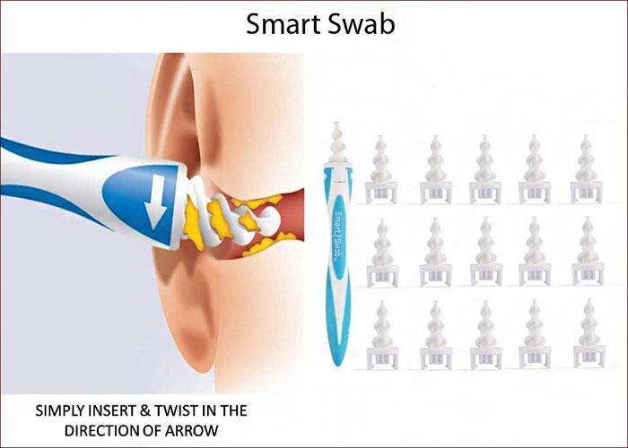 Принцип работы очистителя ушей Smart Swab