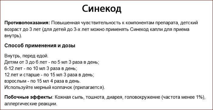 Инструкция по применению сиропа от кашля Синекод.