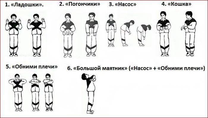 Упражнения дыхательного комплекса Стрельниковой