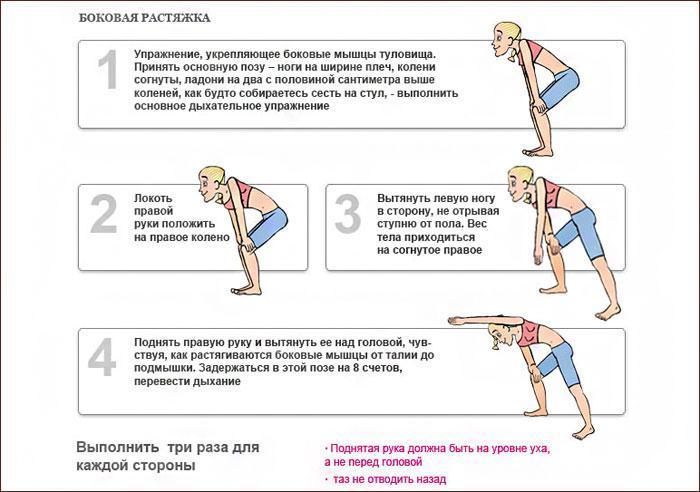 Бодифлекс: упражнение Боковая растяжка.