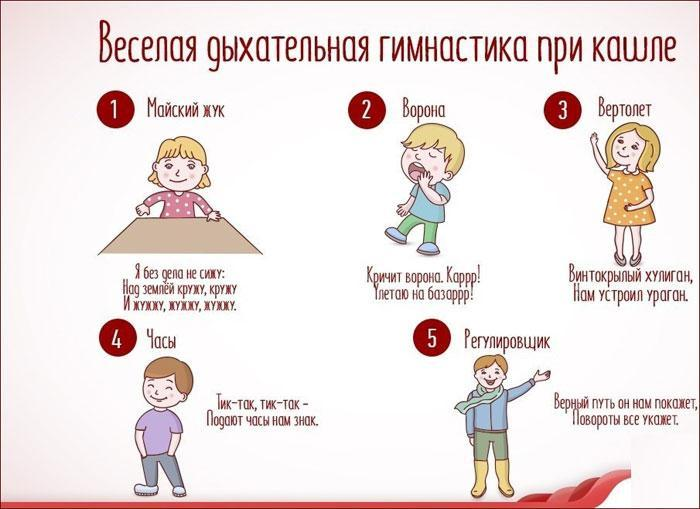 Гимнастика при кашле у детей