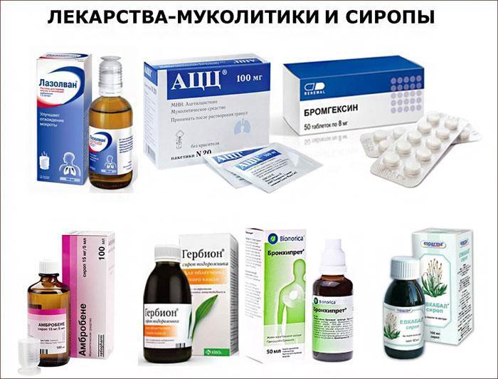 Лекарства-муколитики и сиропы от кашля