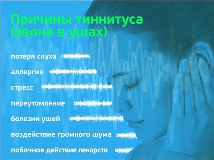 Причины тиннитуса (звона в ушах)