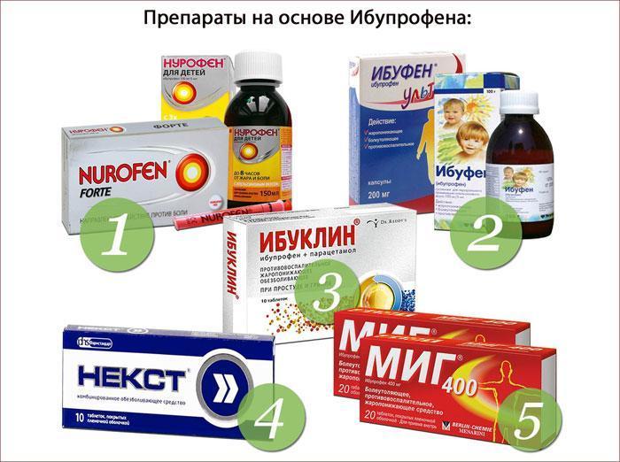 Препараты на основе Ибупрофена.