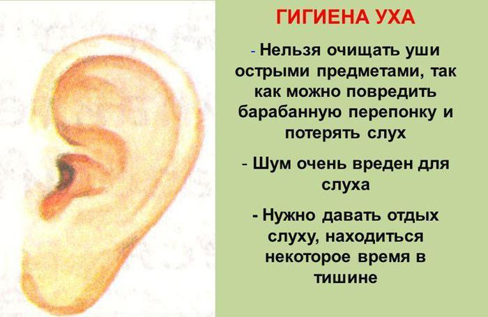 Гигиена уха