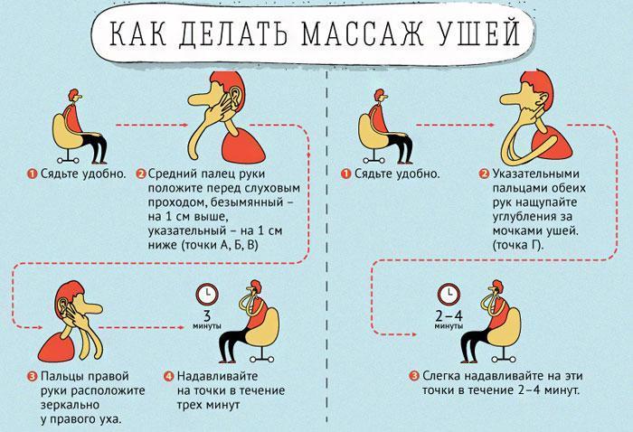 Как делать массаж уха