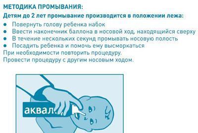 Правила пользования аквалором бэби