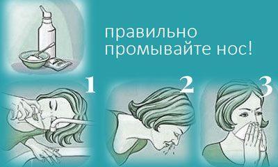 Правила промывания носа