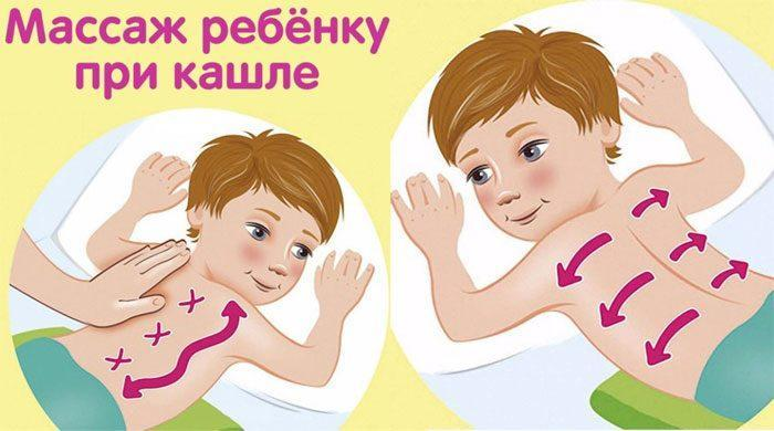 Массаж ребенку при кашле