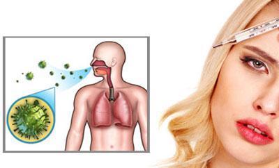 Способ передачи гриппа
