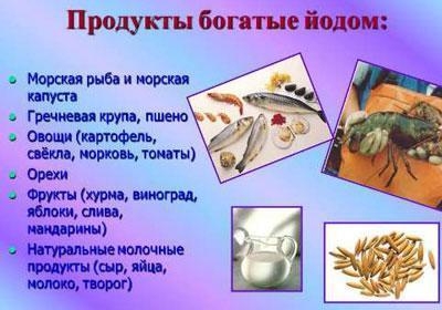 Продукты с высоким содержанием йода