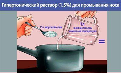 Приготовление гипертонического раствора