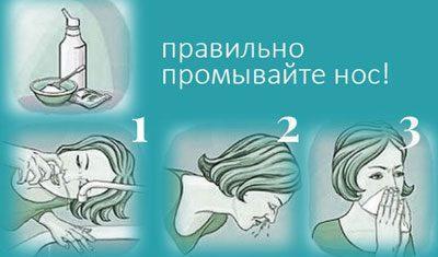 Правило промывания носа