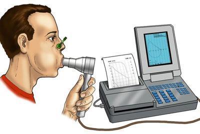 Диагностика спирометрия