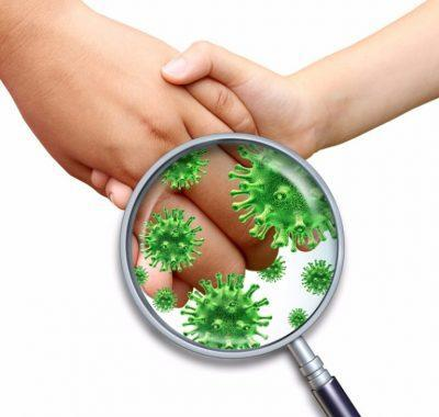Бактерии при рукопожатии