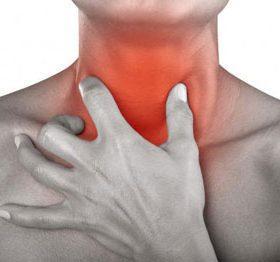 Психосоматика заболеваний горла